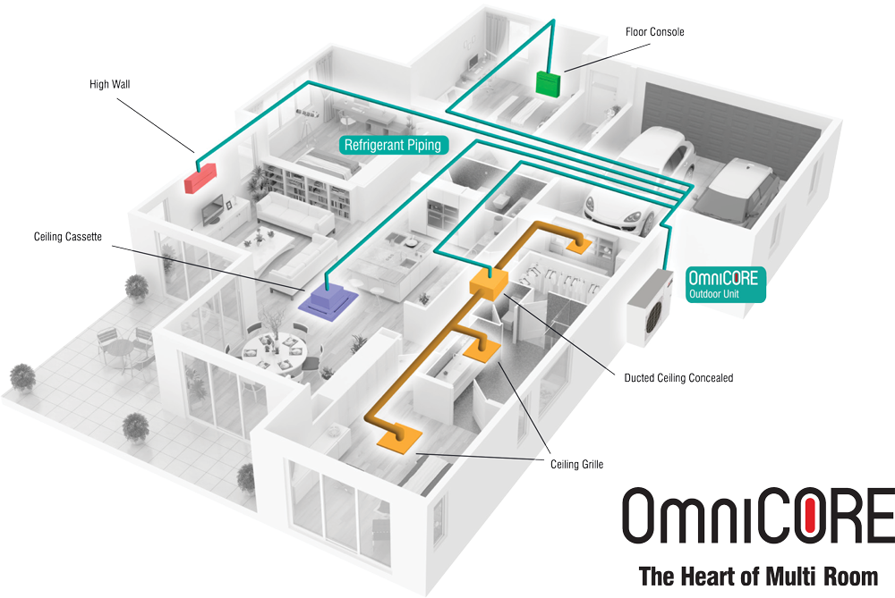 Omnicore multiroom heating solution - Mitsubishi Electric heat pump systems - heating by heat and cool NZ